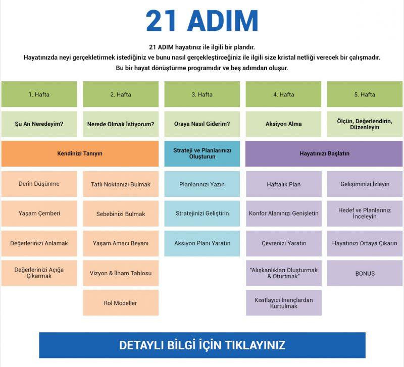 21-adim-7